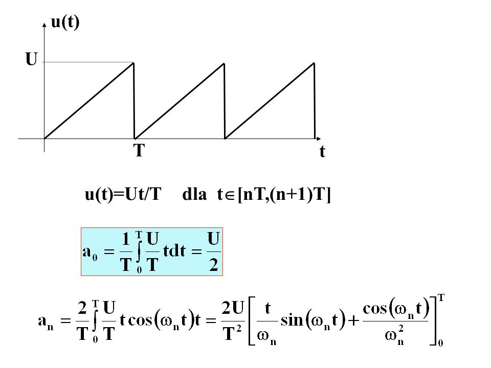 u(t) U T t u(t)=Ut/T dla t[nT,(n+1)T]